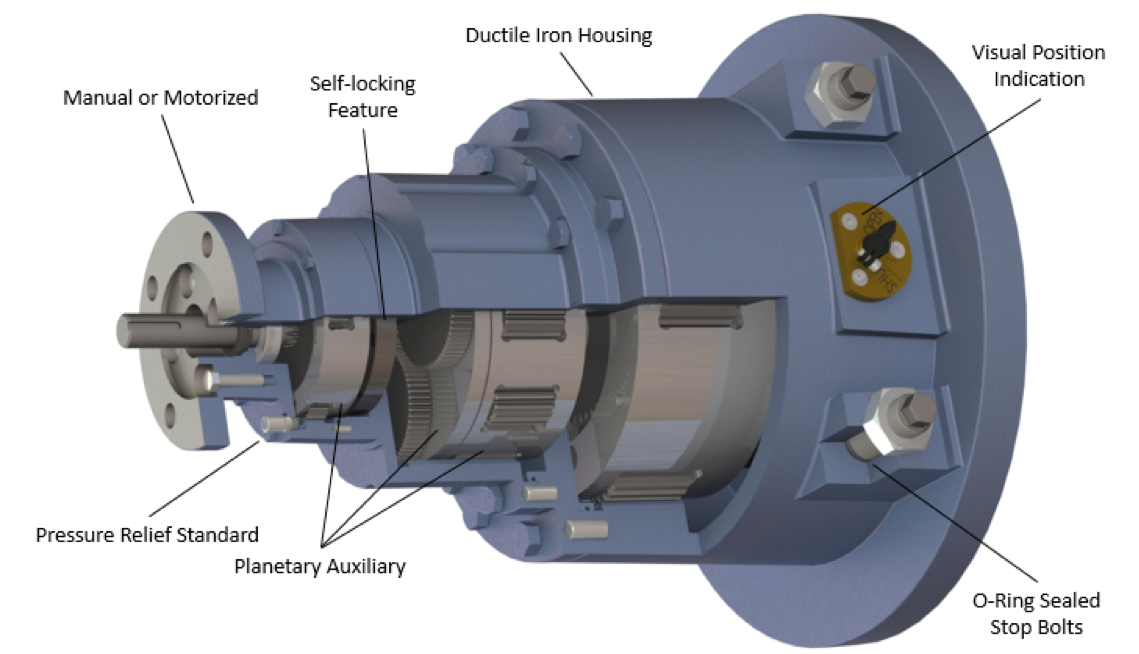 WedgeRock RP Planetary Gear Actuator